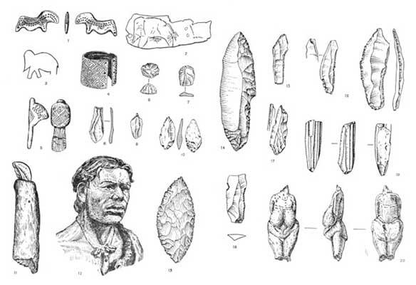 Орудия труда позднего палеолита